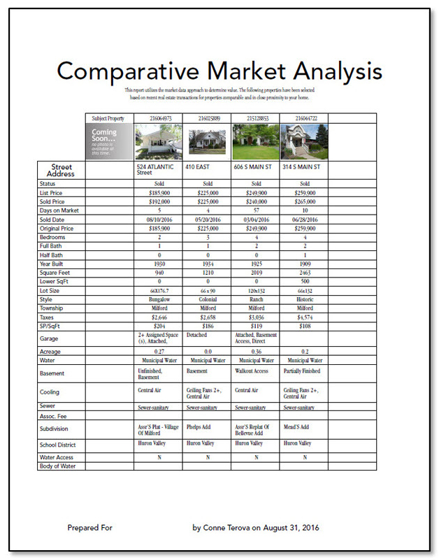 New Comparative Market Analysis Page  ScottS Tech Tips